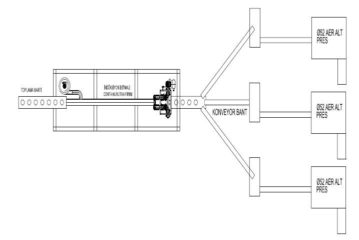 Schematic Representation of an Induction Heating Furnace