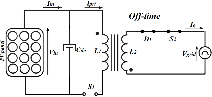 Equivalent circuit of the current source flyback inverter