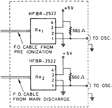 A schematic diagram of the delay measuring circuit
