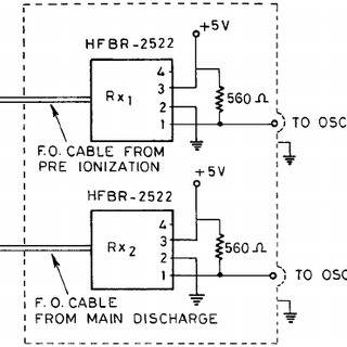 A schematic diagram of the delay measuring circuit