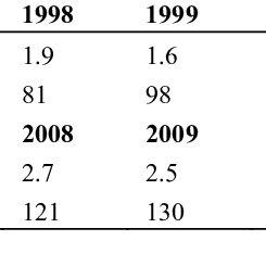 (PDF) Impact of Economic Crimes on Nigeria's Economic