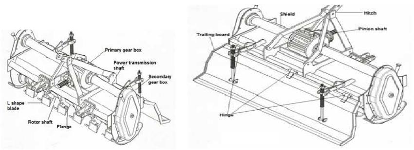 Howard Rotavator Manual Hr7