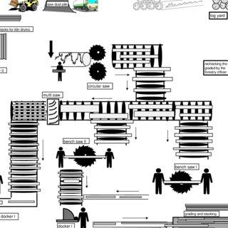 Fig. A2.107b Process flow diagram