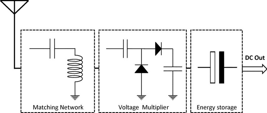 energy harvesting circuits