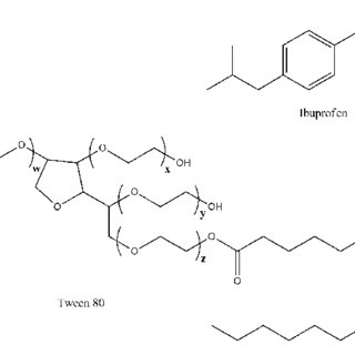 (PDF) Sol–gel one-pot synthesis in soft conditions of