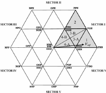 Microsoft Visio Network Diagram Microsoft Project Network