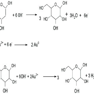 Chemical equation. The reduction reaction equation for the