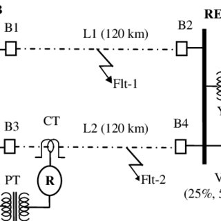 (PDF) Distance Relaying with Power Swing Detection based