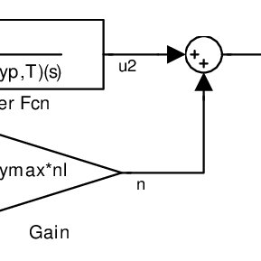 (PDF) Benchmark Simulation Model no. 1 (BSM1). IWA