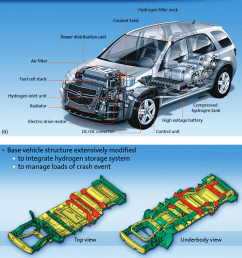 2 x ray drawing of gm hydrogen4 a vehicle structure modifications compared [ 850 x 1038 Pixel ]