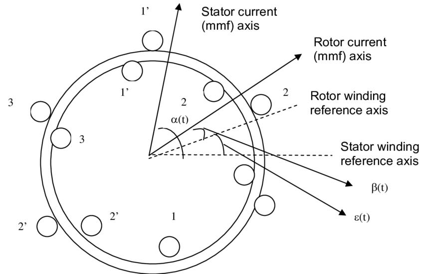 3 phase stator winding diagram