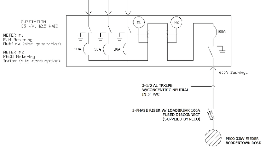 square d isolation transformer wiring diagram electrical in autocad 3mw switchgear single-line | download scientific