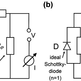 Schematic of the Schottky diodes fabricated on the GaN