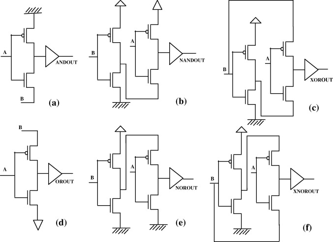 New Low Power Adders in Self Resetting Logic with Gate