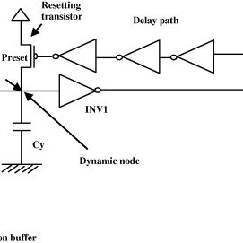 RC delay model for self-resetting logic with gate