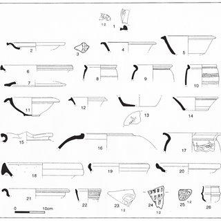 (PDF) The animal bone. In P. Ellis & P.Leach (eds.). The