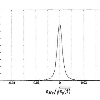 (PDF) Time‐domain estimation of MT Impedance tensor