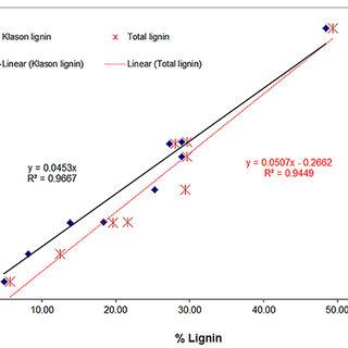 Average Raman spectra, in the region 250–1850 cm−1