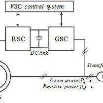 Topology of bridge-type FCL discharging resistor
