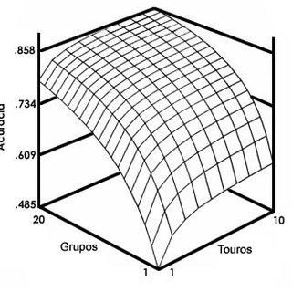 (PDF) Formação de Grupos Contemporâneos em Bovinos de Corte