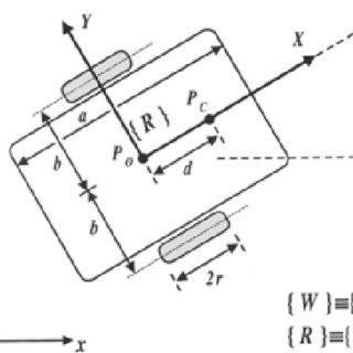 (PDF) Lie algebra application to mobile robot control: A