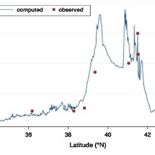 (PDF) A framework for the probabilistic analysis of