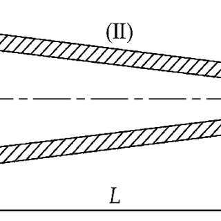 Schematic diagram of the non-submerged water jet