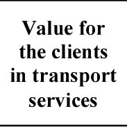 (PDF) PRICING IN THE RAILWAY TRANSPORT