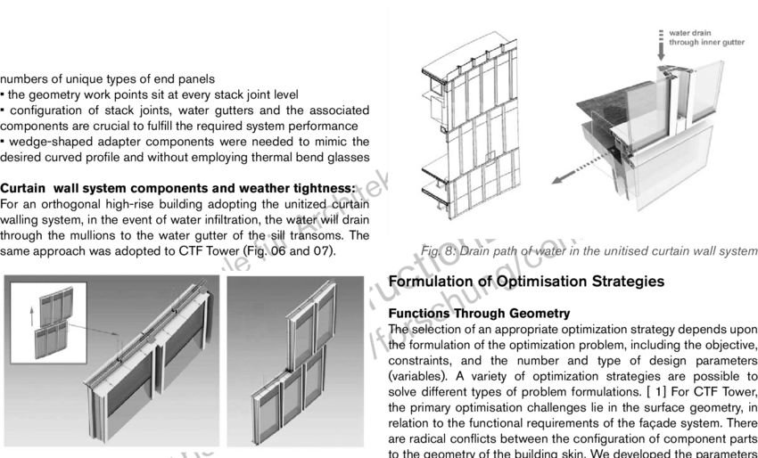 unitised curtain wall system