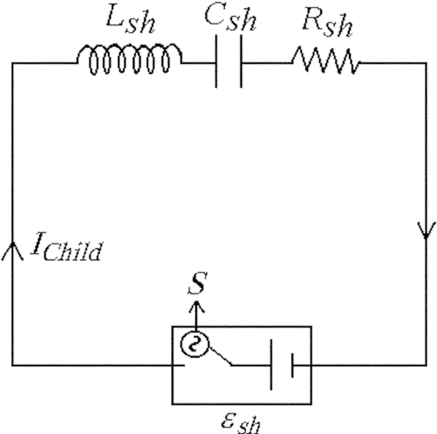 Schematic diagram of sheath equivalent series electrical
