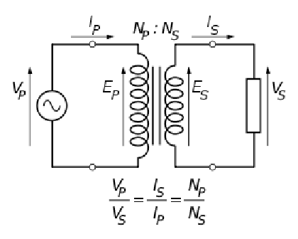 Electronic Calculator Circuit Diagram Calculator Block