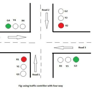 (PDF) Implementation of Automatic Traffic Light Controller