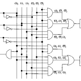 The logic circuit corresponding to the full adder of Fig