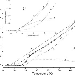 Electrical resistivity of pure silver as a function of