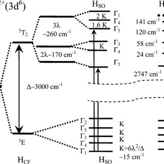(PDF) 3.77-5.05-μm tunable solid-state lasers based on Fe2