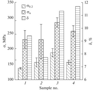 Ultrasonic-vibration-assisted gas tungsten arc welding