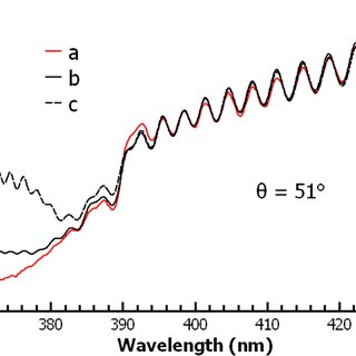 Experimental (black) and calculated (red) x-ray