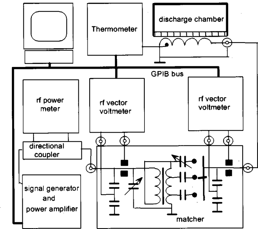 Block diagram of power control and measurement system