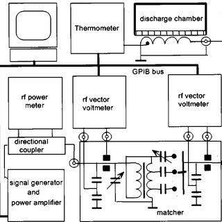 (PDF) Experimental setup and electrical characteristics of