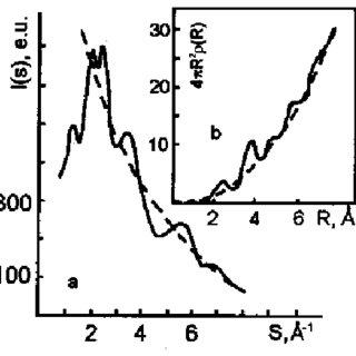 IR transmission spectra of (GeS 2 ) x (Sb 2 S 3 ) 1-x