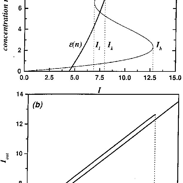 Basic device behavior under field application ͑ observed