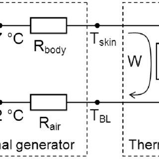 (PDF) Wearable Battery-free Wireless 2-channel EEG Systems