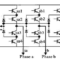 (PDF) Multilevel Converters and Drives with Space-Vector