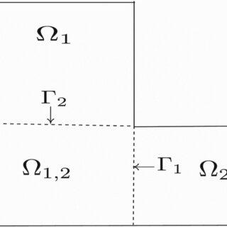 Problem 5.4 Ra = 3 . 5E + 5 and Re = 1755: velocity