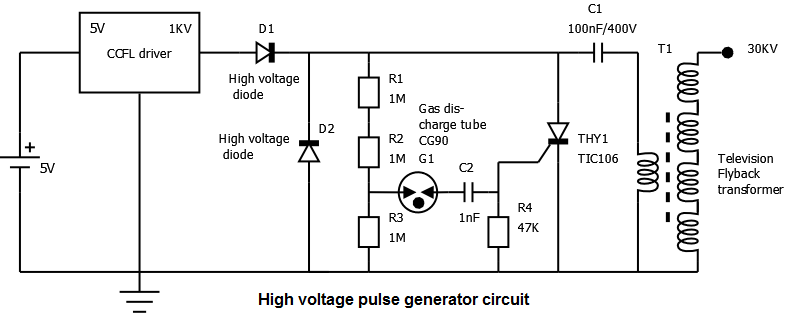 I need a working circuit that produce high voltage pulsed