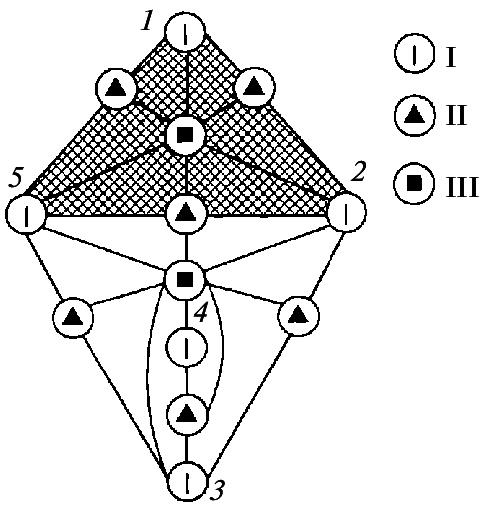 Adjacency graph of the C 24 fullerene molecule. Numerals