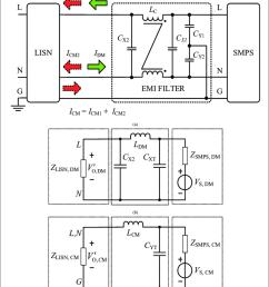 emi wiring diagrams wiring diagrams second emi wiring diagrams [ 850 x 1027 Pixel ]
