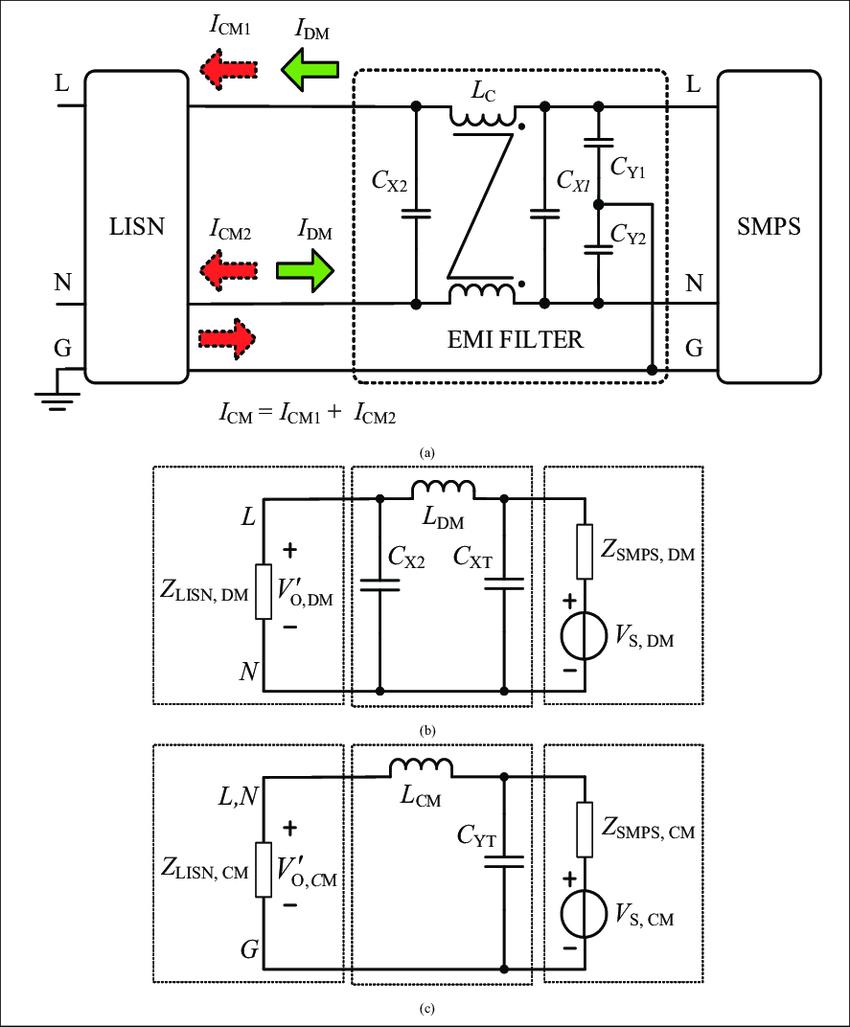 medium resolution of emi wiring diagrams wiring diagrams second emi wiring diagrams