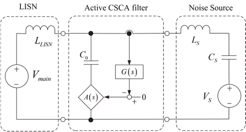 three phase induction motor diagram trailer hitch wiring proposed active csca filter for a drive