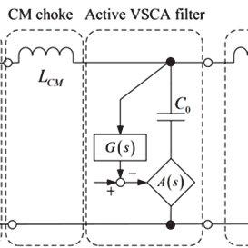 Three-phase CM choke under: (a) CM current; (b) DM current